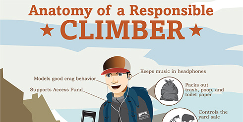 Anatomy of a Responsible Climber